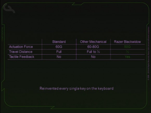 Razer-BlackWidow-press_01
