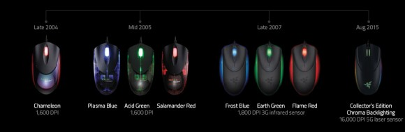 Razer-Diamondback